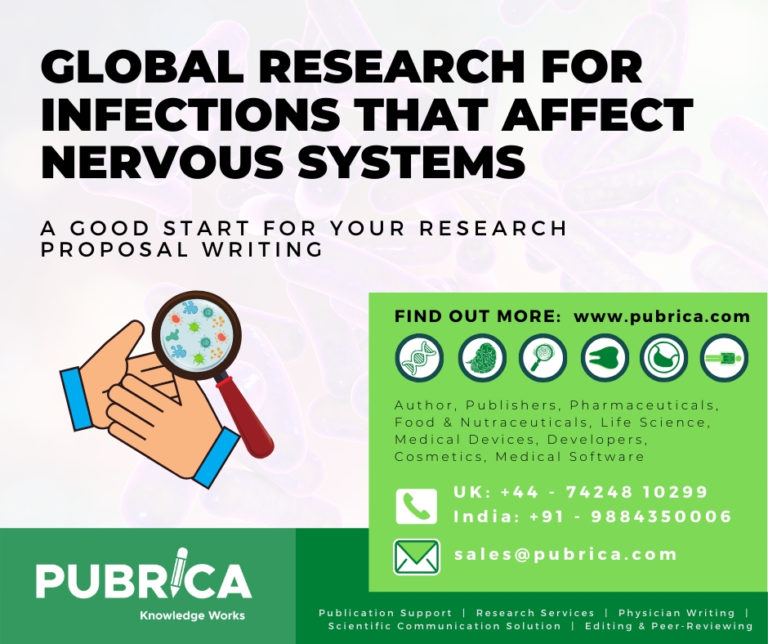 Global Research For Infections That Affect Nervous Systems